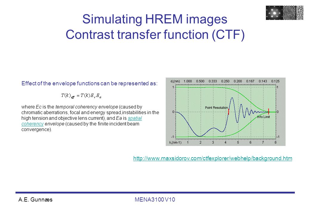 A.E. GunnæsMENA3100 V10 Simulating HREM images Contrast transfer function (CTF) Effect of the envelope functions can be represented as: where Ec is th