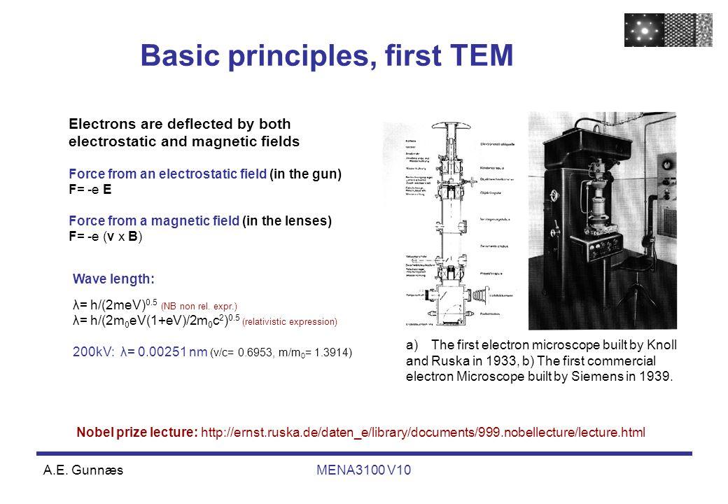 A.E. GunnæsMENA3100 V10 Basic principles, first TEM Wave length: λ= h/(2meV) 0.5 (NB non rel.