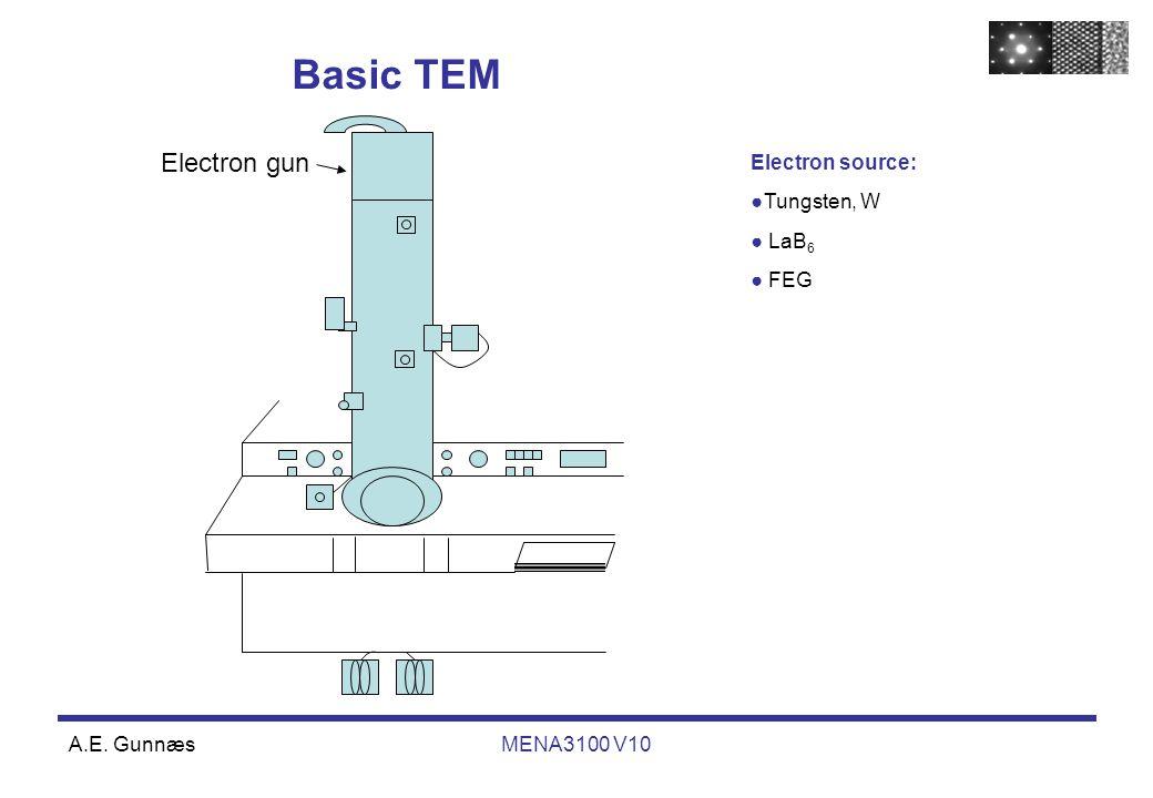 A.E. GunnæsMENA3100 V10 Basic TEM Electron source: ●Tungsten, W ● LaB 6 ● FEG Electron gun