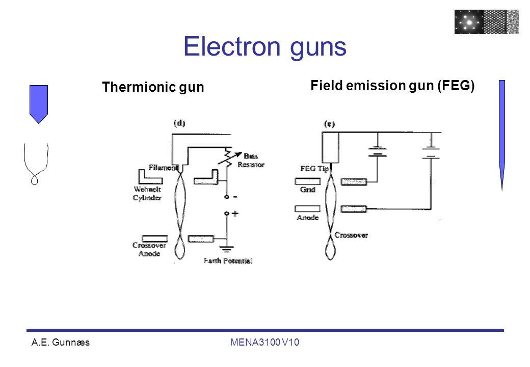 A.E. GunnæsMENA3100 V10 Electron guns Thermionic gun Field emission gun (FEG)
