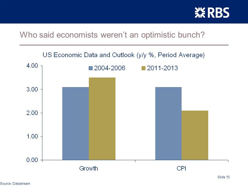Slide 15 Who said economists weren't an optimistic bunch Source: Datastream