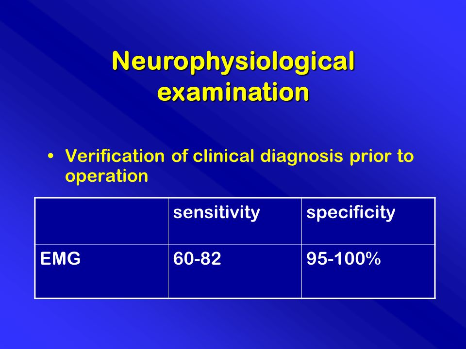Neurophysiological examination sensitivityspecificity EMG60-8295-100% Verification of clinical diagnosis prior to operation