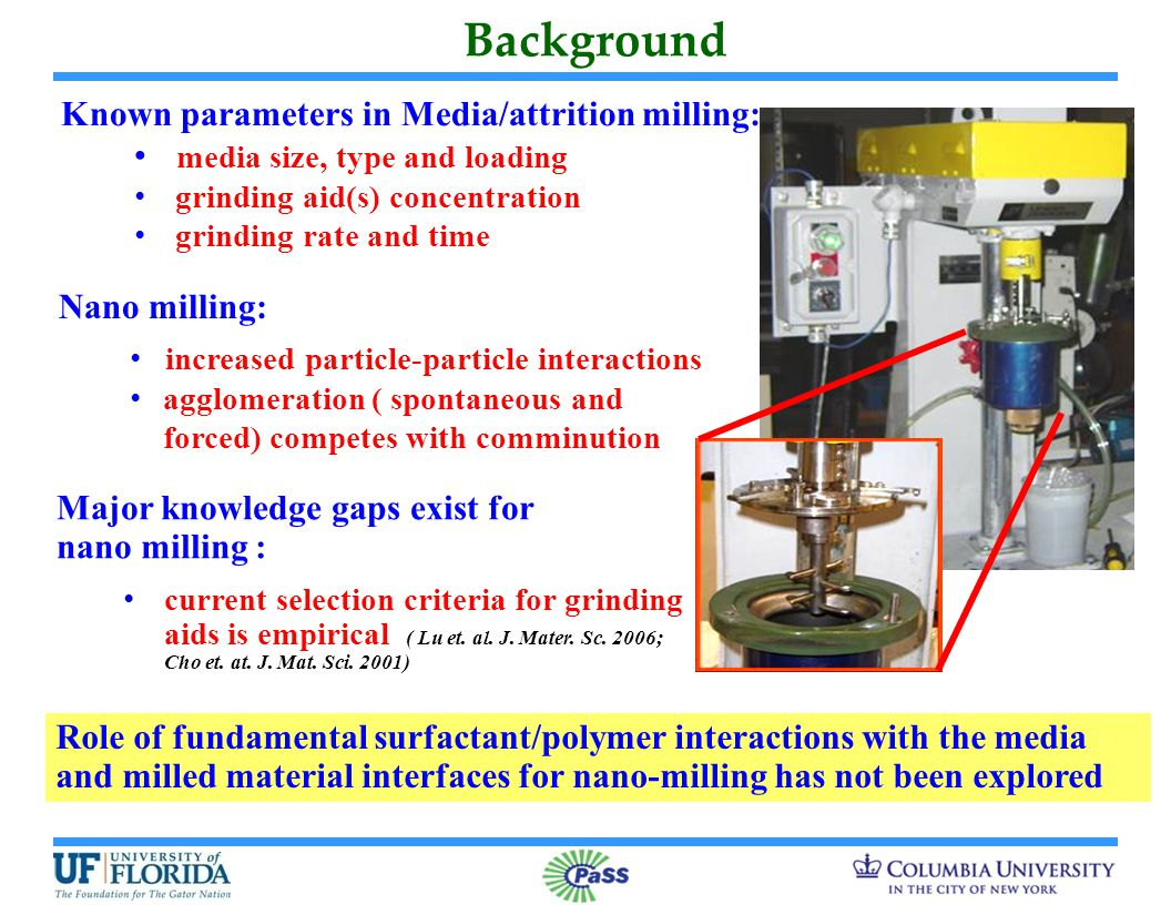 Deliverables Better understanding of the factors that influence nano-milling and dispersion Significance of grinding aid adsorption Influence of particle–particle interactions Develop selection criteria of grinding aids for nano-milling of water insoluble compounds.