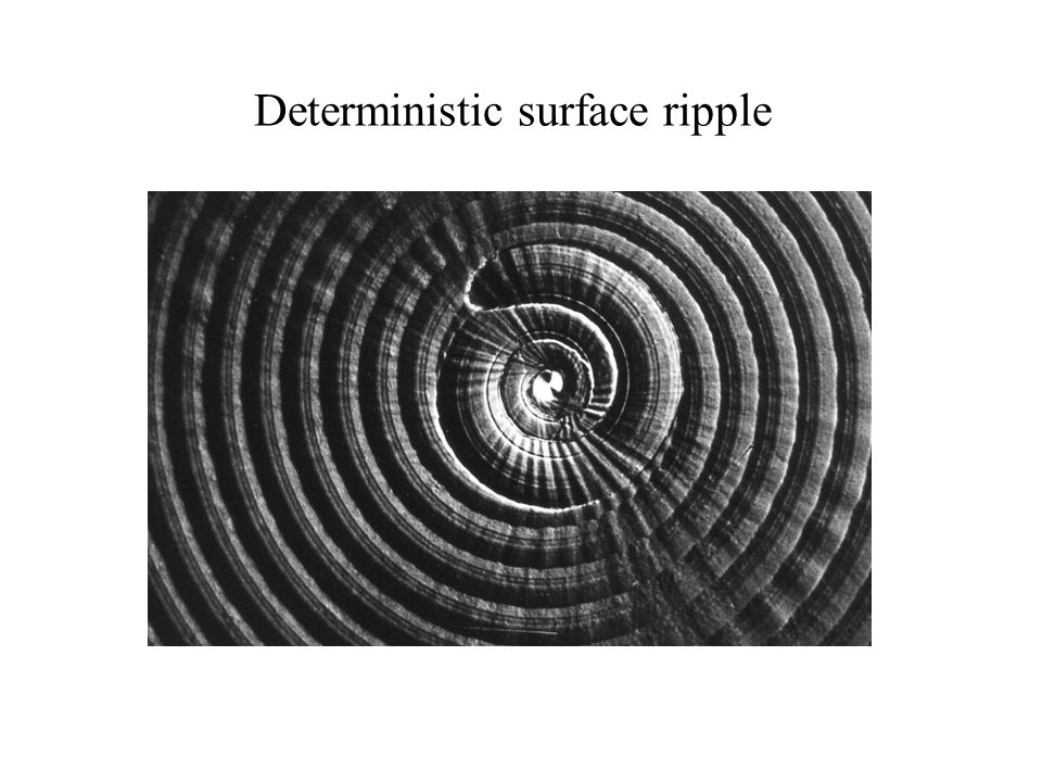 Deterministic surface ripple