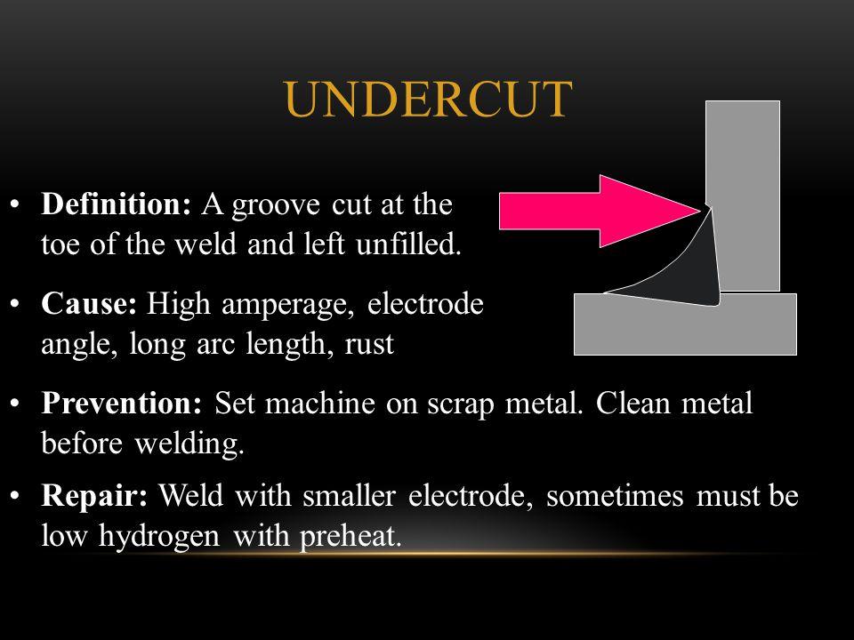 UNDERCUT (CONT......) Undercut typically has an allowable limit.