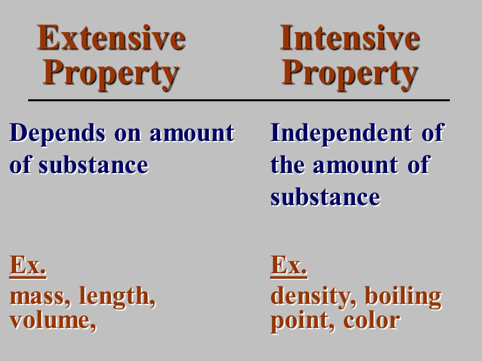 Extensive Property Depends on amount of substance Intensive Property Independent of the amount of substance Ex.