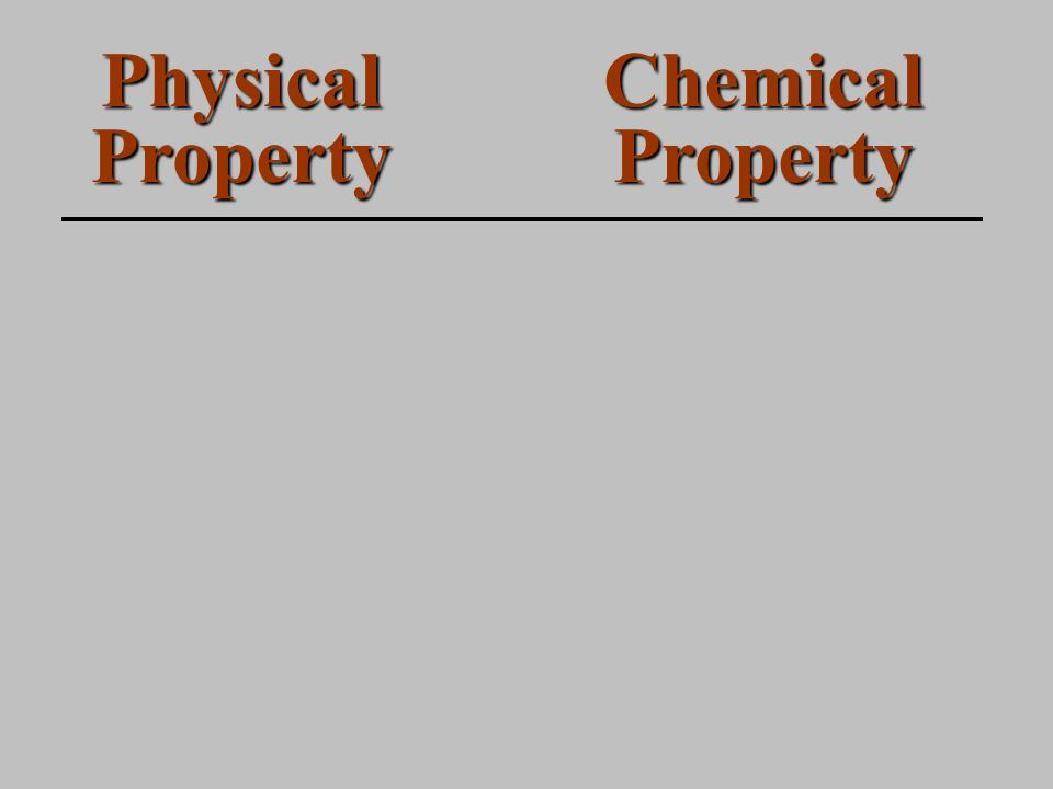 Physical Property Chemical Property