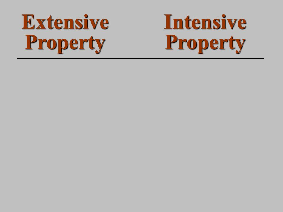 Extensive Property Intensive Property