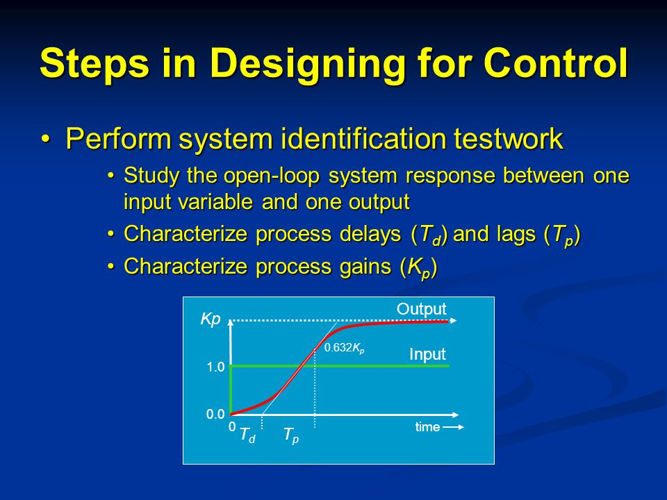 Steps in Designing for Control Perform system identification testworkPerform system identification testwork Study the open-loop system response between one input variable and one outputStudy the open-loop system response between one input variable and one output Characterize process delays (T d ) and lags (T p )Characterize process delays (T d ) and lags (T p ) Characterize process gains (K p )Characterize process gains (K p ) 1.0 0.0 0 time T d T p Input Output 0.632K p Kp