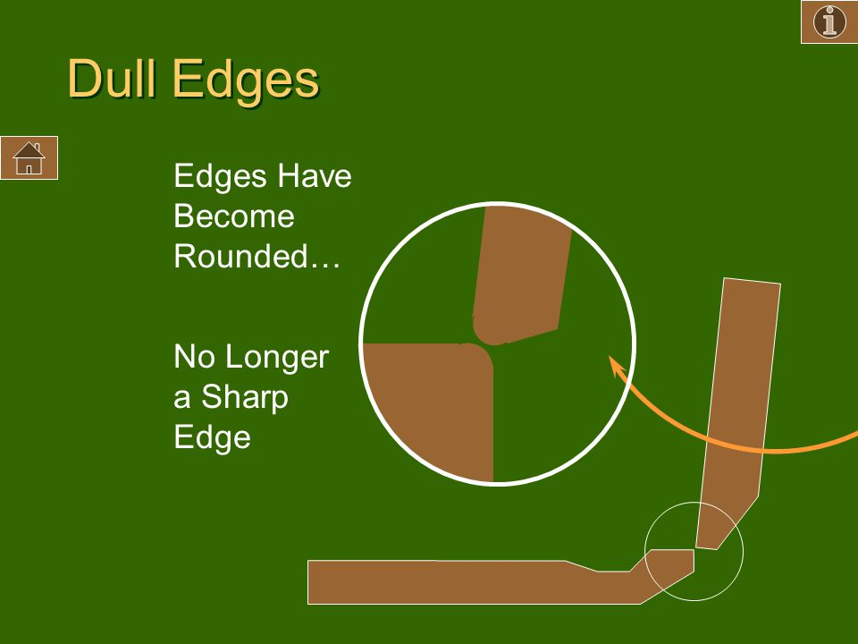 Dull Edges Edges Have Become Rounded… No Longer a Sharp Edge