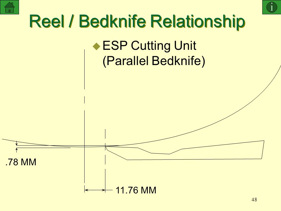 Reel / Bedknife Relationship 48 u ESP Cutting Unit (Parallel Bedknife) 11.76 MM.78 MM