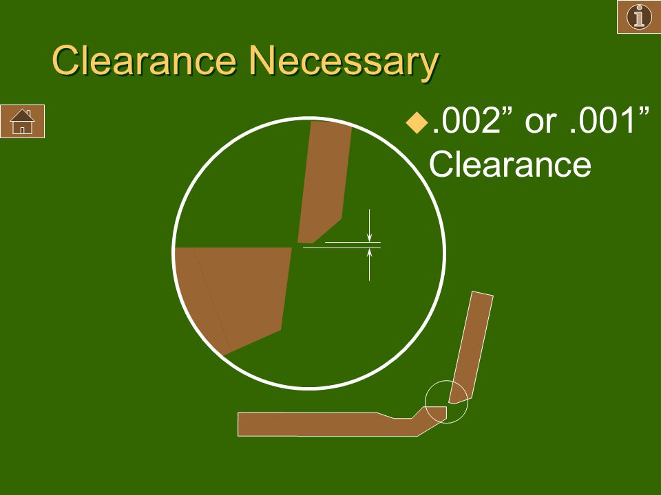"Clearance Necessary u.002"" or.001"" Clearance"