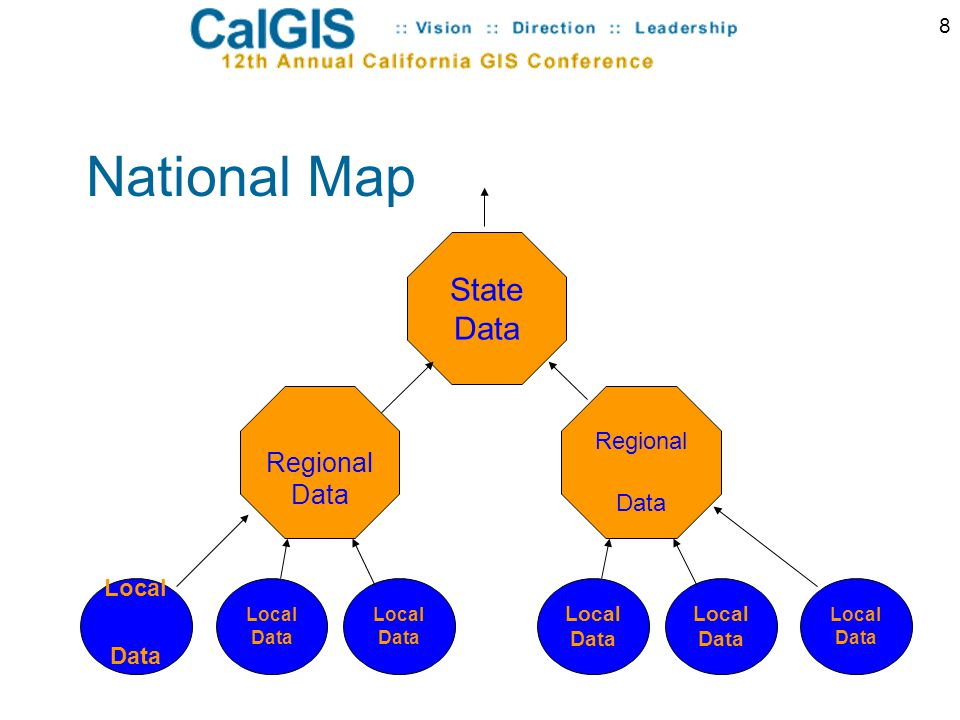 9 Application Steps: Re-project local data from state plane to National Map projection.