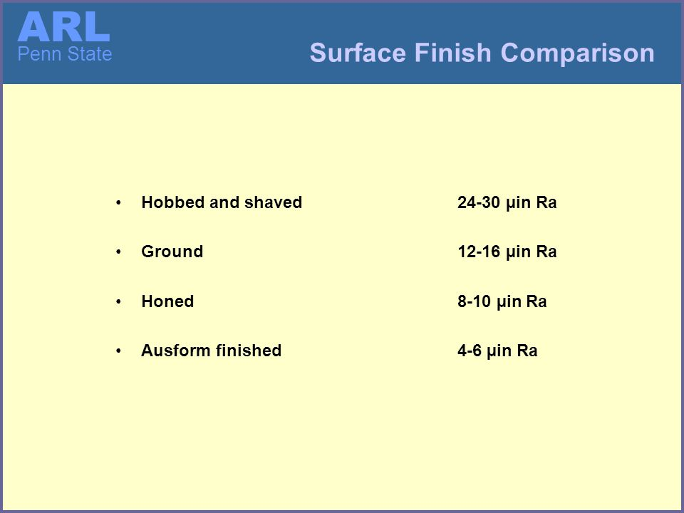ARL Penn State Hobbed and shaved24-30 µin Ra Ground12-16 µin Ra Honed8-10 µin Ra Ausform finished4-6 µin Ra Surface Finish Comparison