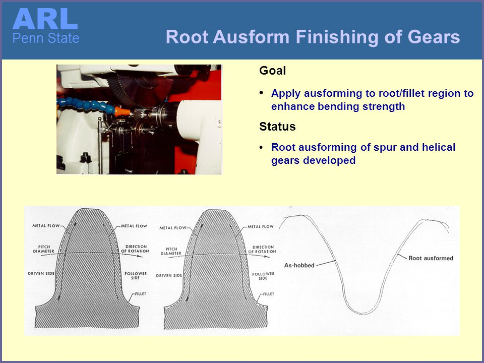 ARL Penn State Root Ausform Finishing of Gears Goal Apply ausforming to root/fillet region to enhance bending strength Status Root ausforming of spur and helical gears developed