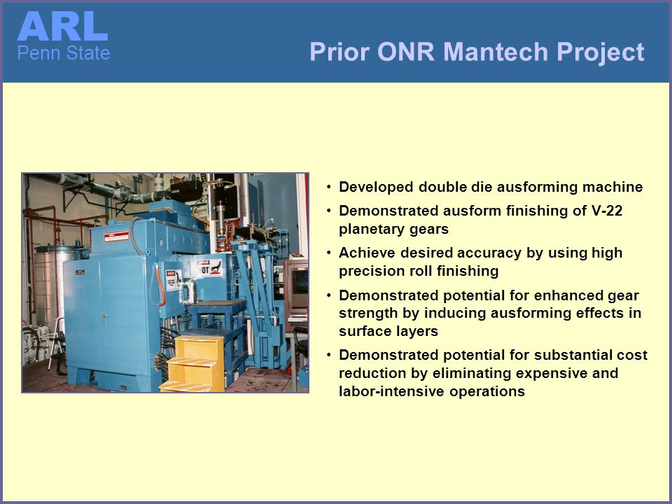 ARL Penn State Objective –Increase the power density and reduce the lifecycle cost of rotorcraft gearing by implementing ausform gear finishing Approach –Develop process models to facilitate tooling and process optimization –Qualify ausform finishing process for DoD components –Demonstrate and validate gear performance –Establish commercial suppliers of ausforming equipment ONR/Boeing DUS&T Project