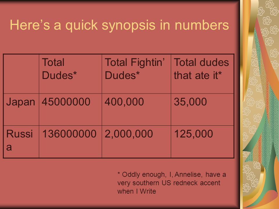 Here's a quick synopsis in numbers Total Dudes* Total Fightin' Dudes* Total dudes that ate it* Japan45000000400,00035,000 Russi a 1360000002,000,000 125,000 * Oddly enough, I, Annelise, have a very southern US redneck accent when I Write