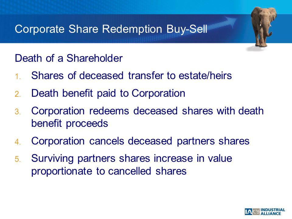 Death of a Shareholder 1. Shares of deceased transfer to estate/heirs 2.