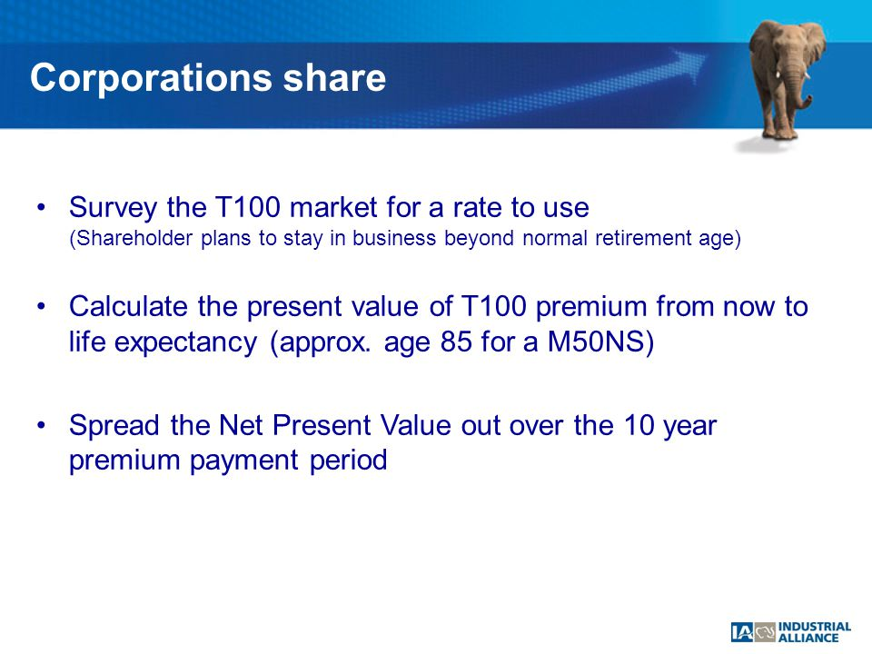 Survey the T100 market for a rate to use (Shareholder plans to stay in business beyond normal retirement age) Calculate the present value of T100 premium from now to life expectancy (approx.