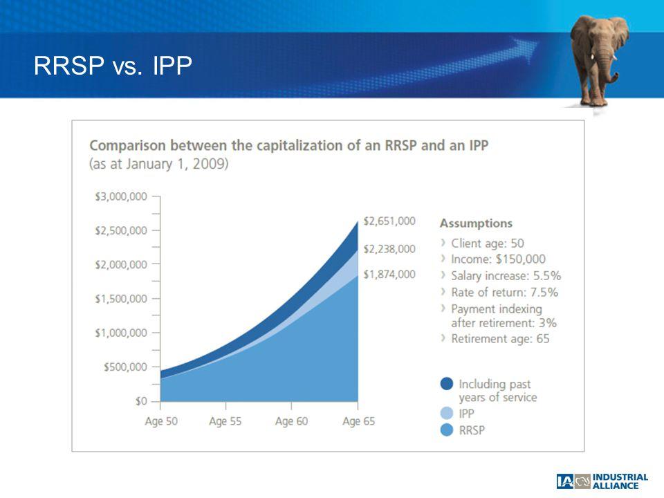 RRSP vs. IPP
