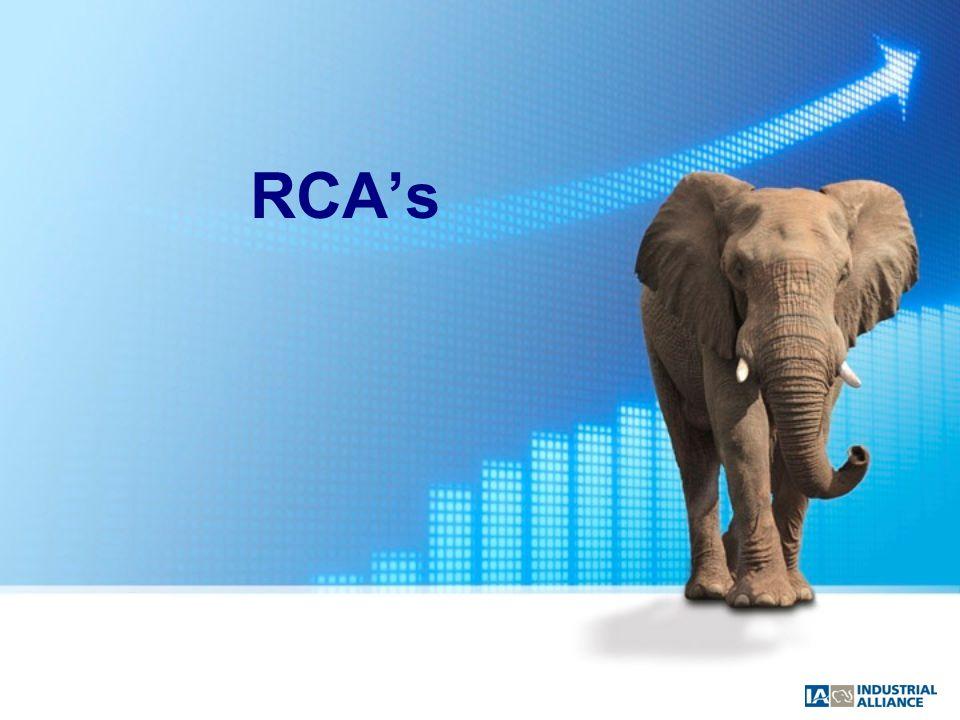RCA's