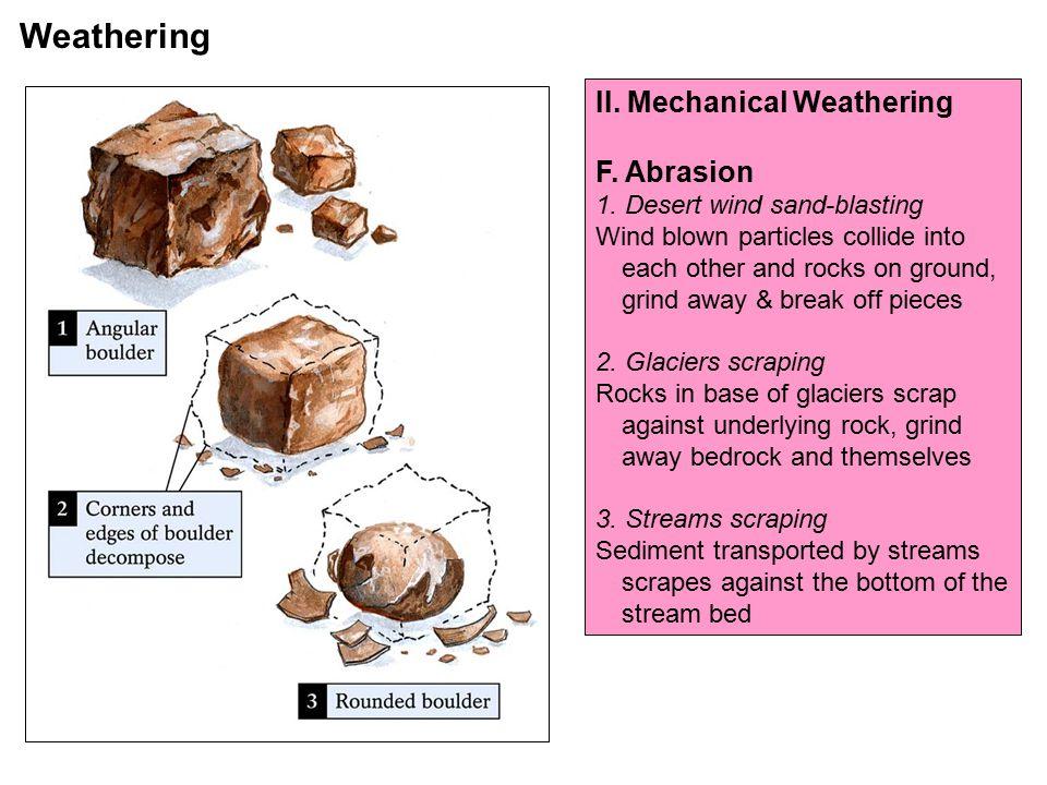 II. Mechanical Weathering F. Abrasion 1.