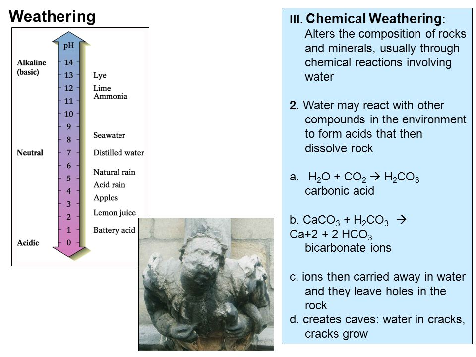 III. Chemical Weathering : Alters the composition of rocks and minerals, usually through chemical reactions involving water 2. Water may react with ot