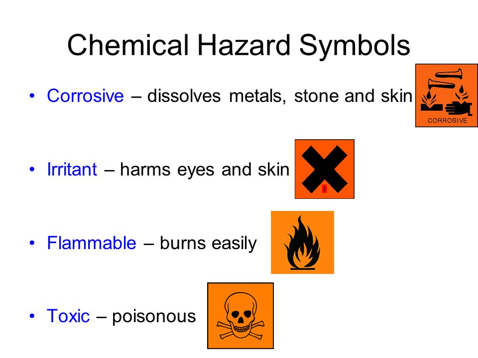 Chemical Hazard Symbols Corrosive – dissolves metals, stone and skin Irritant – harms eyes and skin Flammable – burns easily Toxic – poisonous