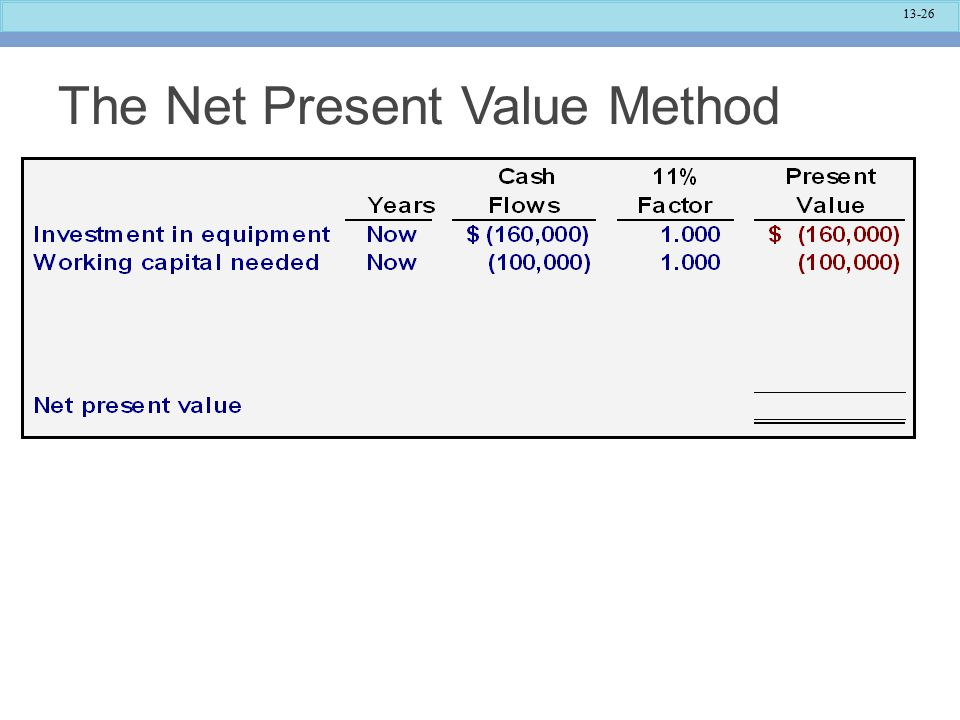 13-26 The Net Present Value Method