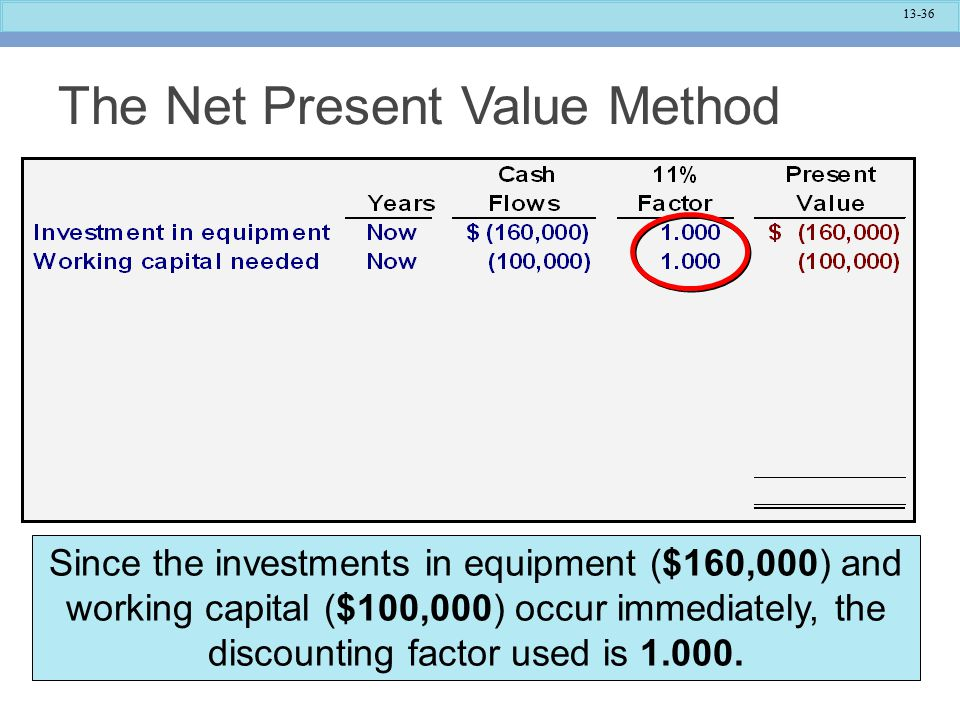 13-36 The Net Present Value Method Since the investments in equipment ($160,000) and working capital ($100,000) occur immediately, the discounting factor used is 1.000.