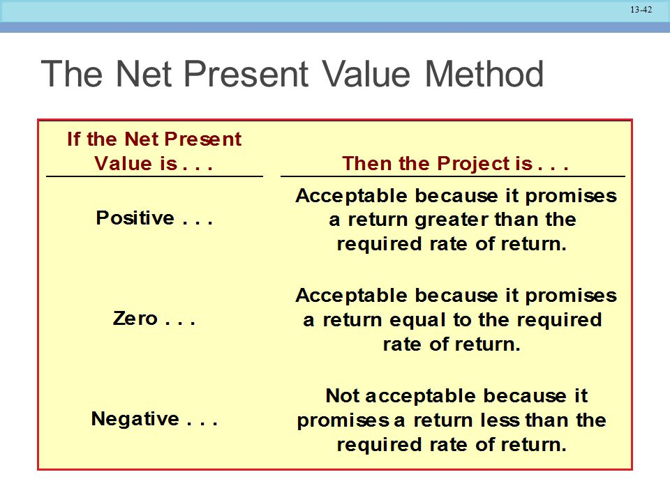 13-42 The Net Present Value Method