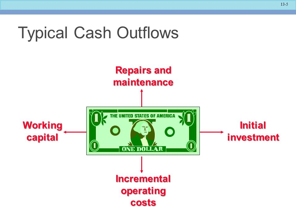 13-6 Typical Cash InflowsReduction of costs Salvagevalue Incrementalrevenues Release of workingcapital