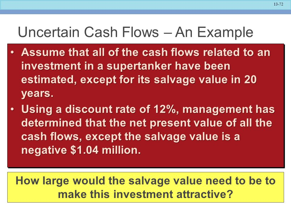 13-72 Uncertain Cash Flows – An Example Assume that all of the cash flows related to an investment in a supertanker have been estimated, except for its salvage value in 20 years.Assume that all of the cash flows related to an investment in a supertanker have been estimated, except for its salvage value in 20 years.