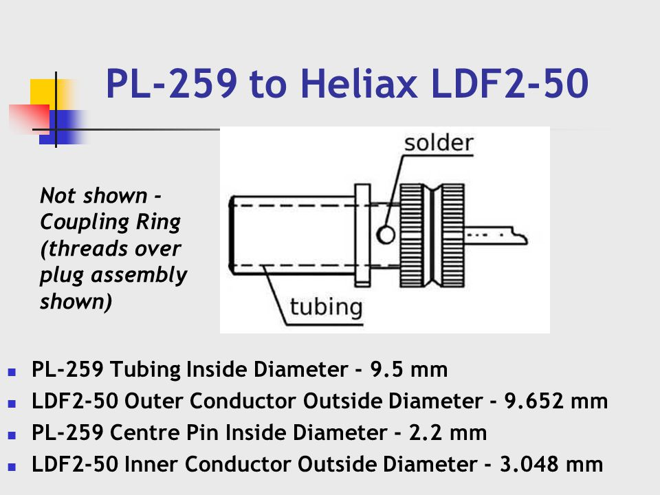 PL-259 to Heliax LDF2-50 PL-259 Tubing Inside Diameter - 9.5 mm LDF2-50 Outer Conductor Outside Diameter - 9.652 mm PL-259 Centre Pin Inside Diameter - 2.2 mm LDF2-50 Inner Conductor Outside Diameter - 3.048 mm Not shown - Coupling Ring (threads over plug assembly shown)