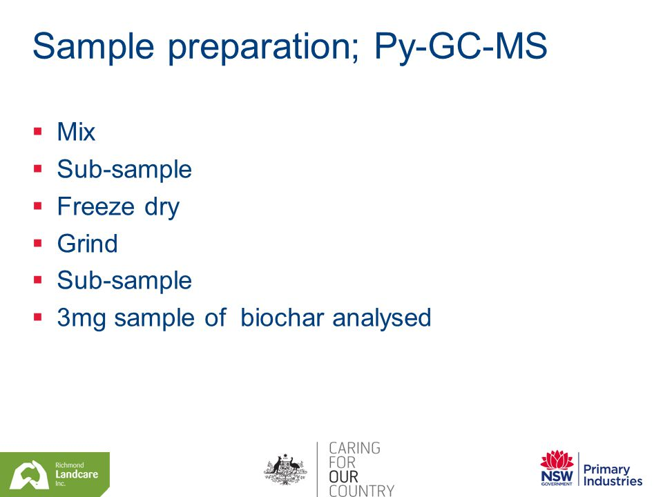 Sample preparation; Py-GC-MS  Mix  Sub-sample  Freeze dry  Grind  Sub-sample  3mg sample of biochar analysed