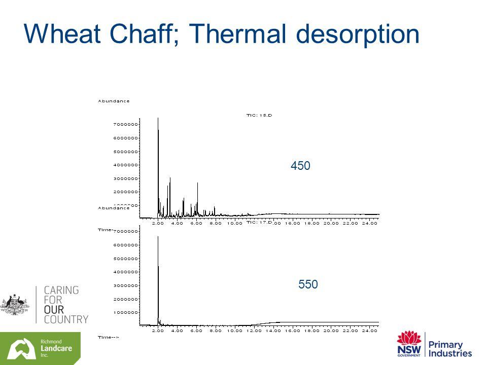 Wheat Chaff; Thermal desorption 450 550