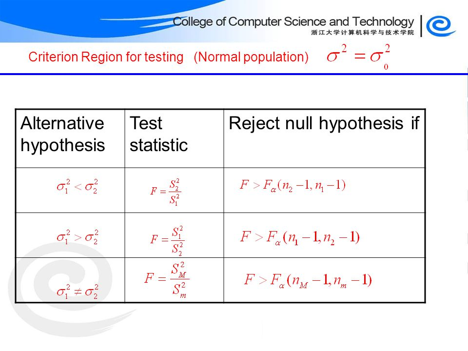 Criterion Region for testing (Normal population) Alternative hypothesis Test statistic Reject null hypothesis if