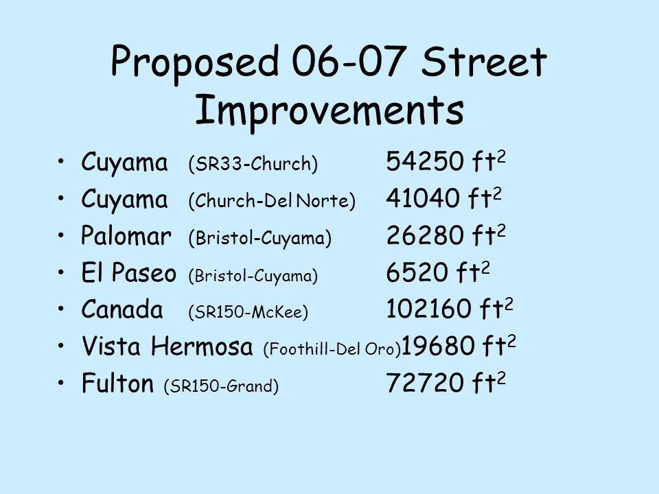 Proposed 06-07 Street Improvements Cuyama (SR33-Church) 54250 ft 2 Cuyama (Church-Del Norte) 41040 ft 2 Palomar (Bristol-Cuyama) 26280 ft 2 El Paseo (Bristol-Cuyama) 6520 ft 2 Canada (SR150-McKee) 102160 ft 2 Vista Hermosa (Foothill-Del Oro) 19680 ft 2 Fulton (SR150-Grand) 72720 ft 2
