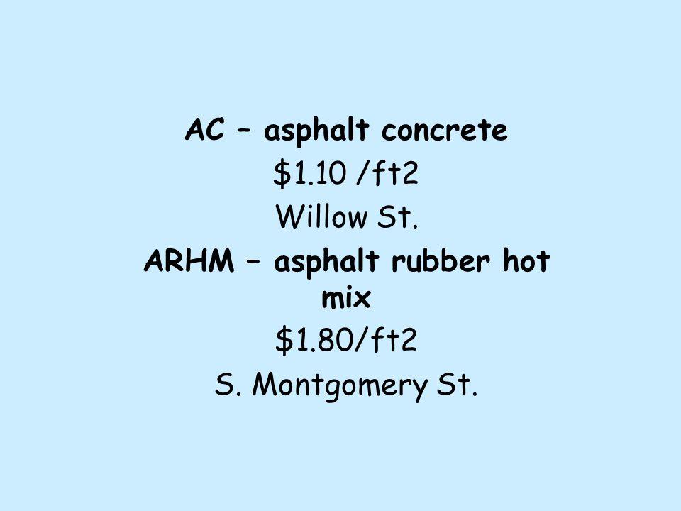 AC – asphalt concrete $1.10 /ft2 Willow St. ARHM – asphalt rubber hot mix $1.80/ft2 S.