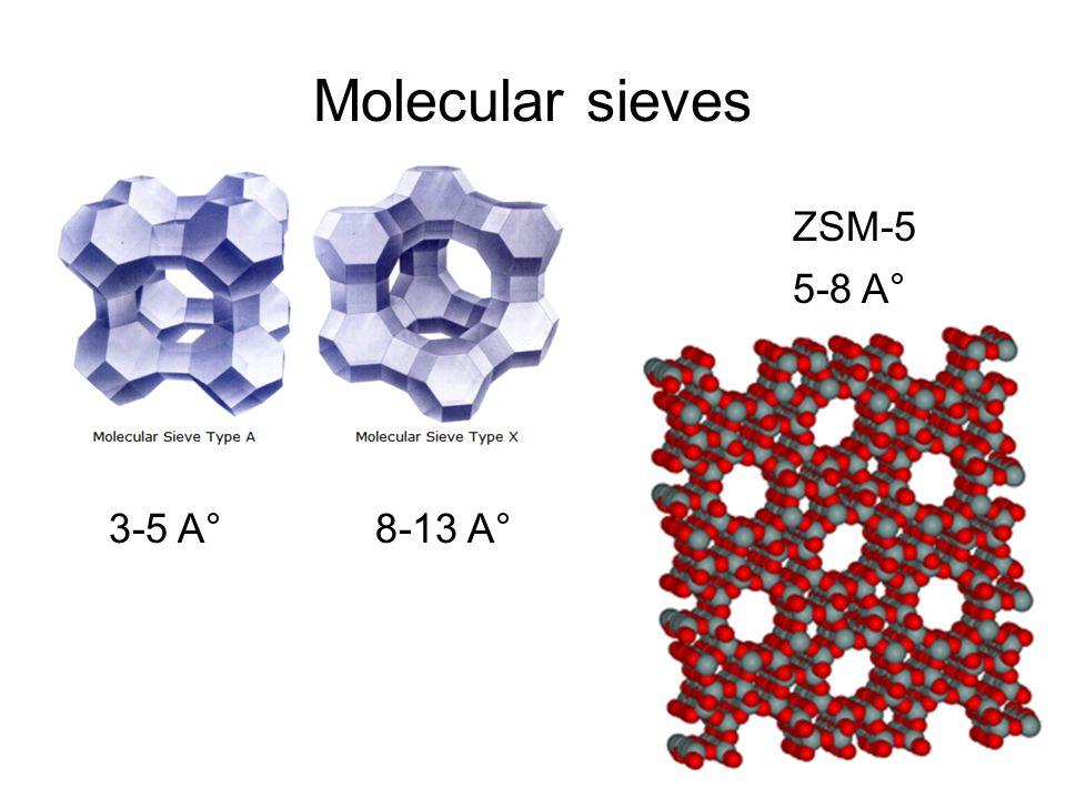 Molecular sieves 3-5 A°8-13 A° ZSM-5 5-8 A°