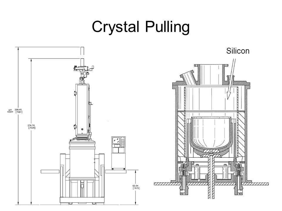 Crystal Pulling Silicon
