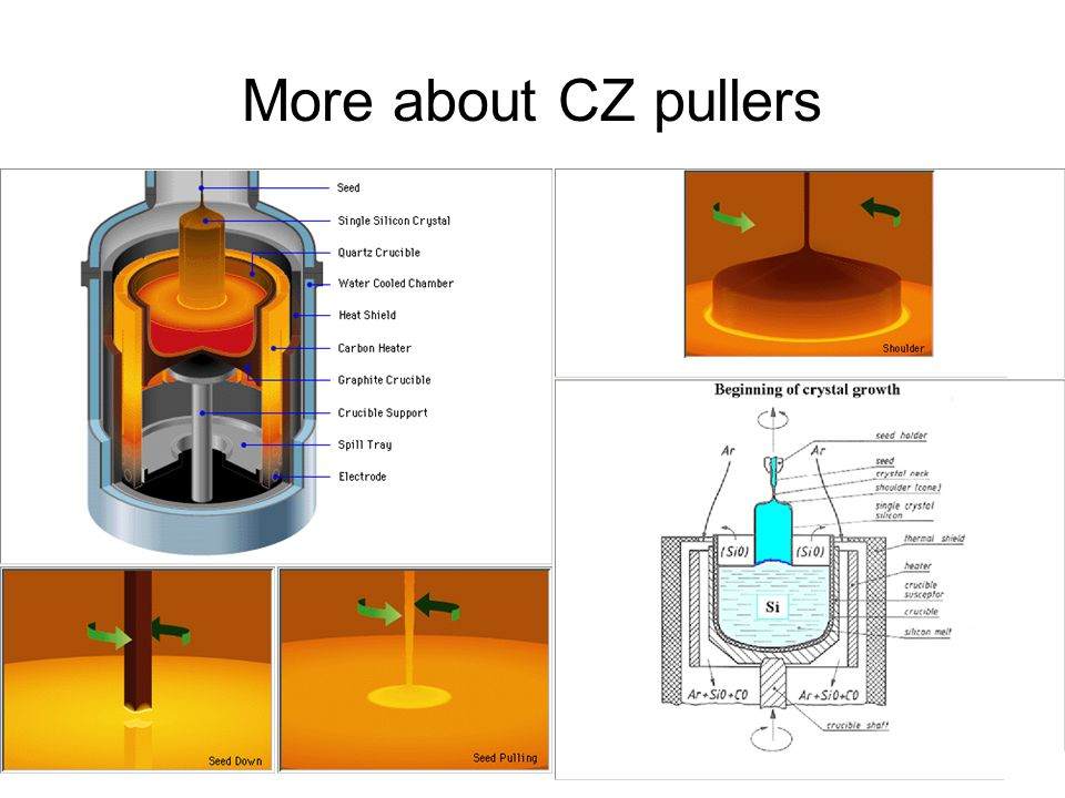 More about CZ pullers