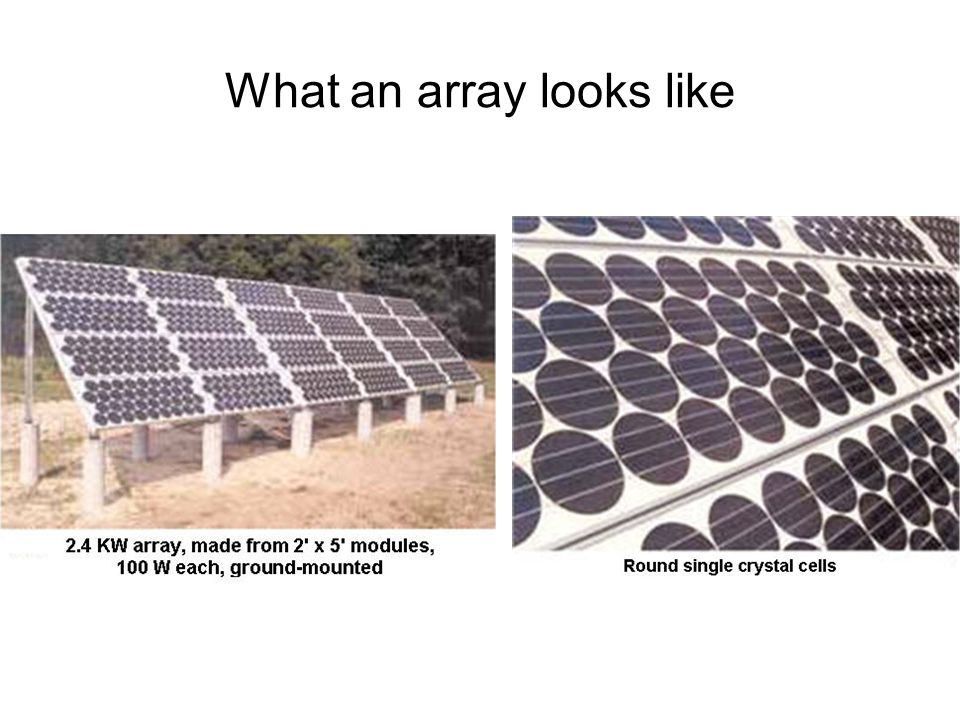 What an array looks like