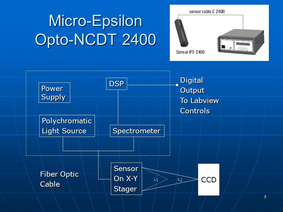 3 Power Supply Polychromatic Light Source DSP Spectrometer Sensor On X-Y Stager DigitalOutput To Labview Controls Fiber Optic Cable   CCD Micro-Epsilon Opto-NCDT 2400