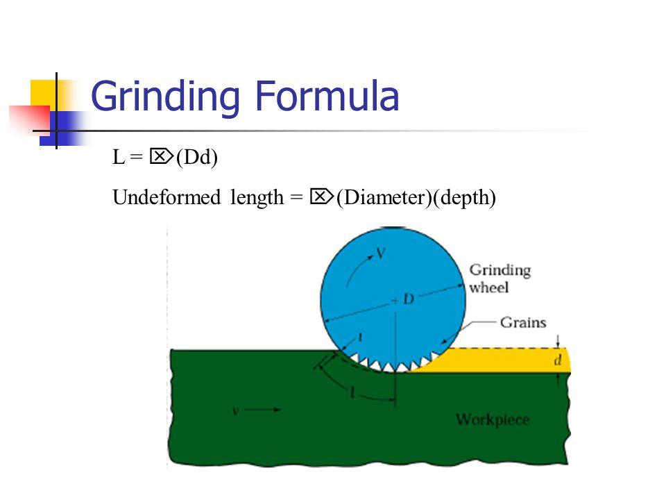 Grinding Formula L =  (Dd) Undeformed length =  (Diameter)(depth)