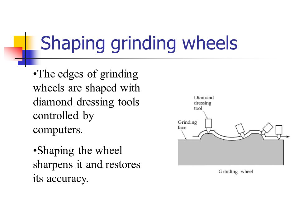 Shaping grinding wheels The edges of grinding wheels are shaped with diamond dressing tools controlled by computers.