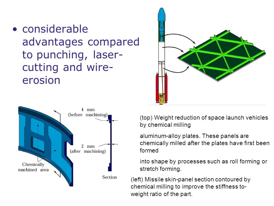 considerable advantages compared to punching, laser- cutting and wire- erosion (left) Missile skin-panel section contoured by chemical milling to improve the stiffness to- weight ratio of the part.