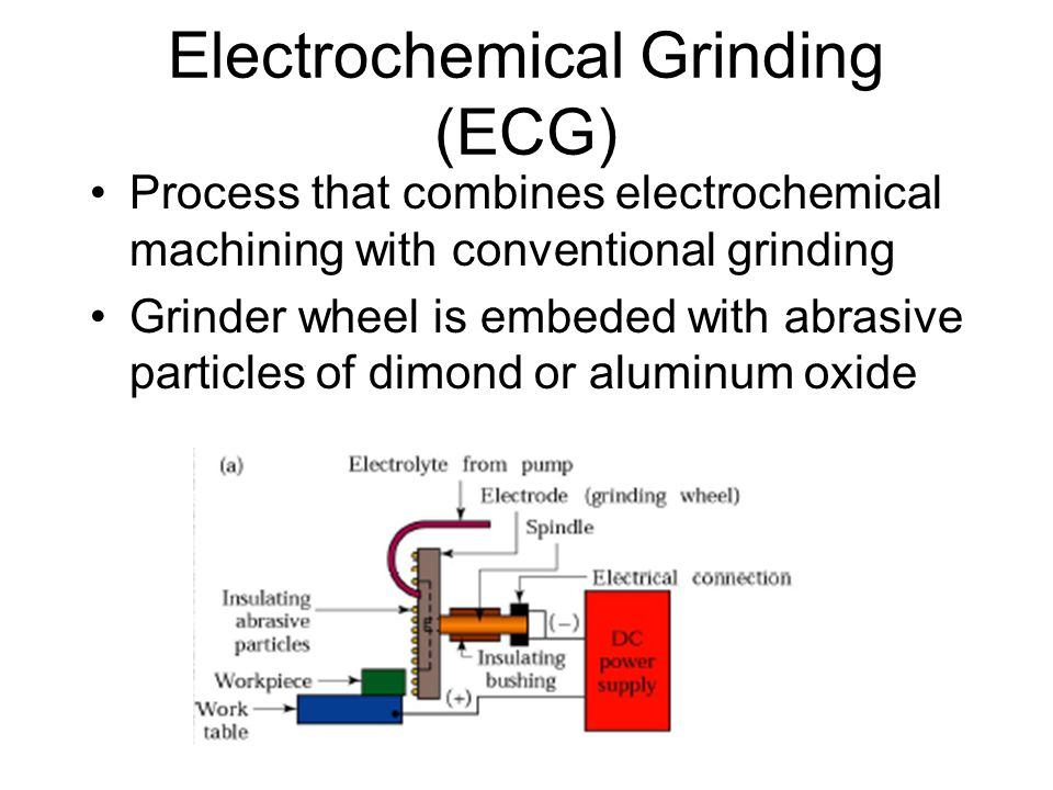 Electrochemical Grinding (ECG) Process that combines electrochemical machining with conventional grinding Grinder wheel is embeded with abrasive particles of dimond or aluminum oxide