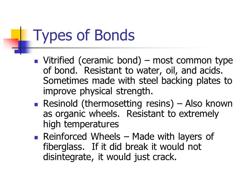 Types of Bonds Vitrified (ceramic bond) – most common type of bond.