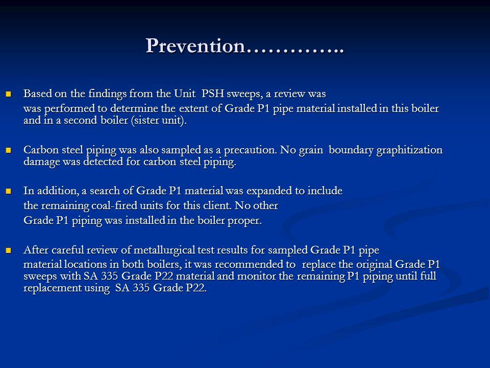 Prevention…………..